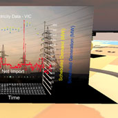 Data Storytelling: Immersive Visualisation of Australian's Energy Data
